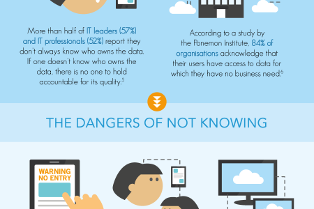 Do you know where your data is? Infographic