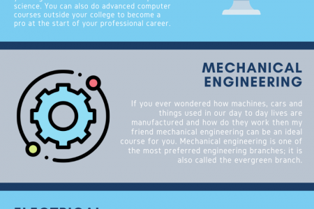Do You Know Which is The Right Engineering Course for You? Infographic