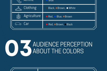 Do You Know Your Brand Color Says a Lot About Your Business? Infographic