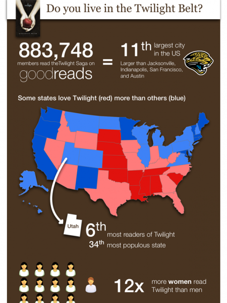Do You Live in the Twilight Belt? Infographic