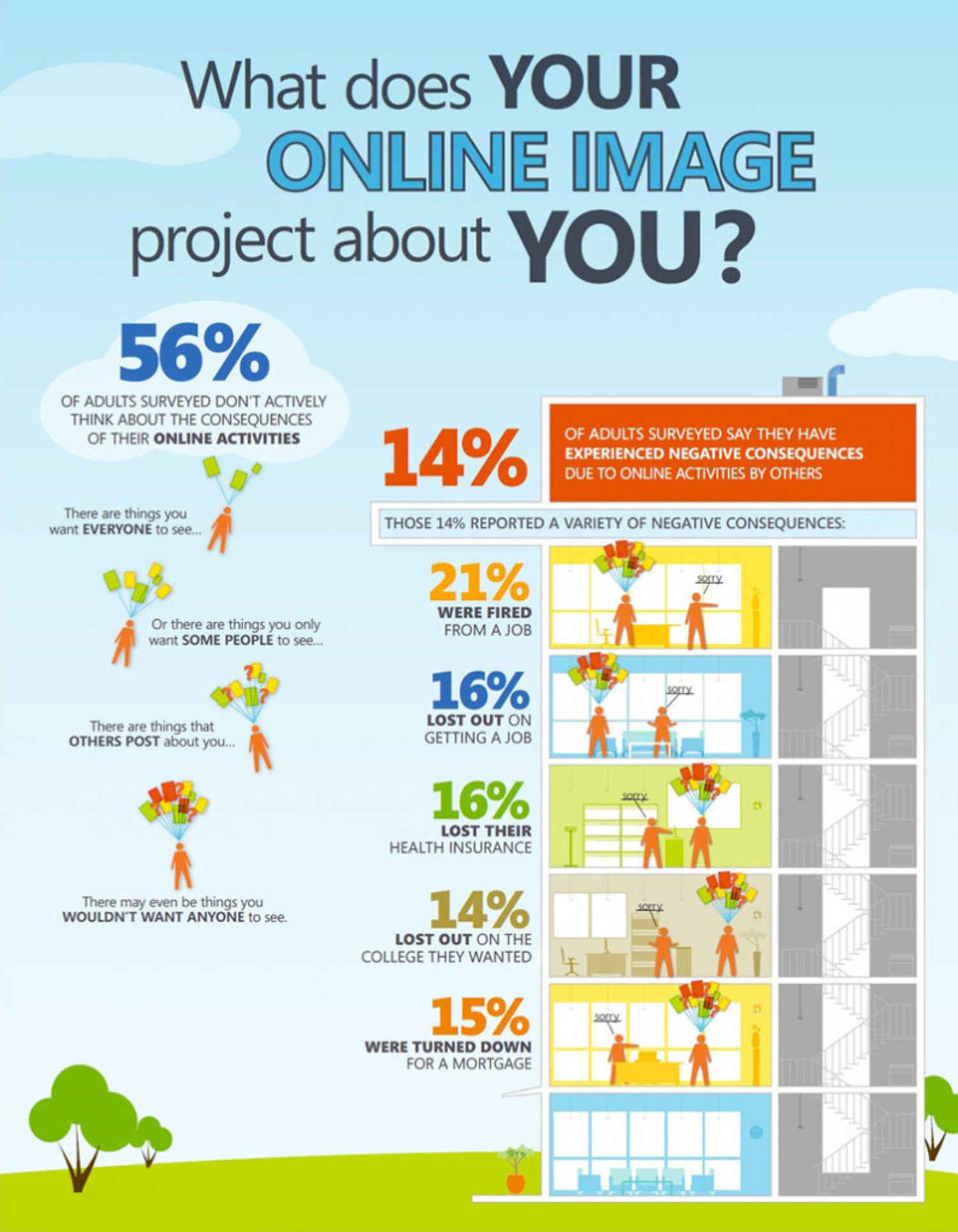 Do you need reputation management? Infographic