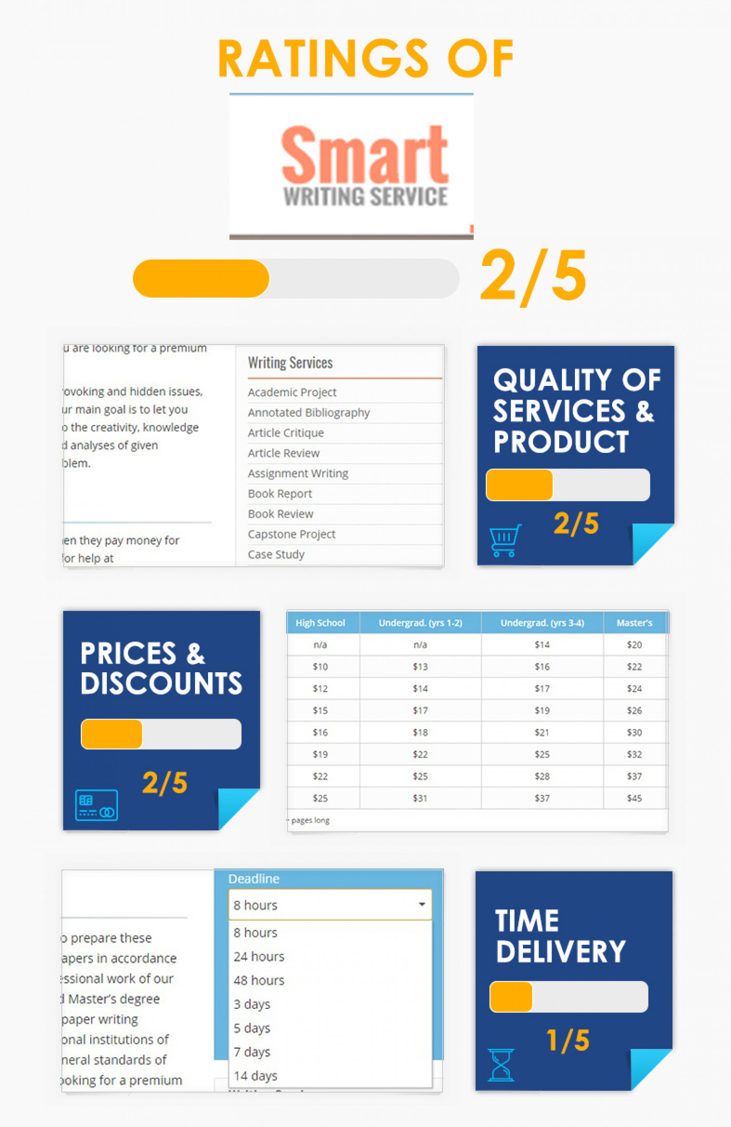 Do You Need Some Coupons At Legit Writing Service Like SmartWritingService? Check Them Here! Infographic