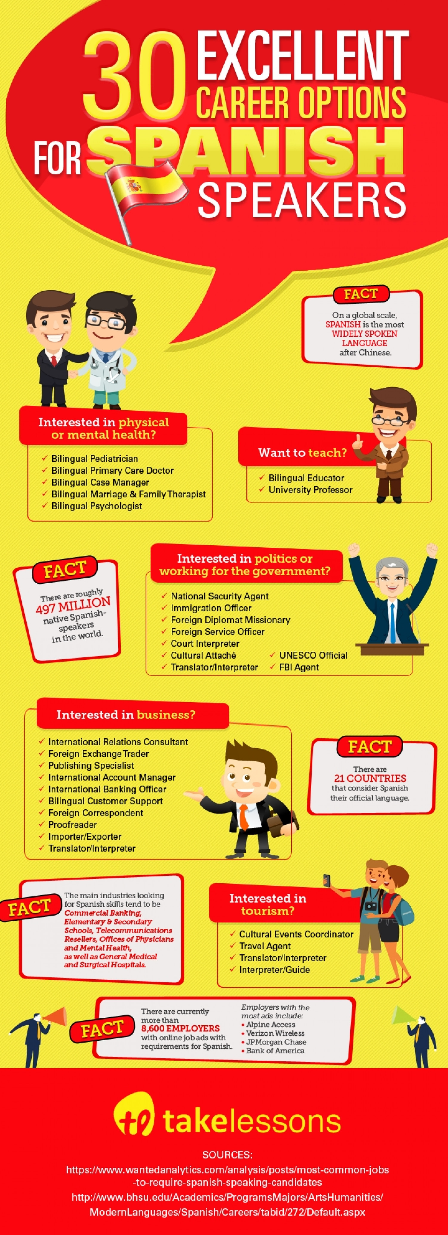 Do You Speak Spanish? 30 Awesome Careers to Consider Infographic