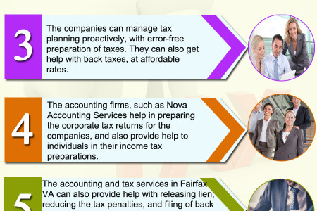 Do You Struggle With Filing Tax Returns? – Take Help from Tax Services Infographic