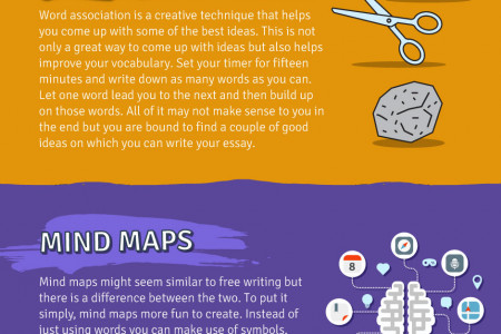 Do You Think Brainstorming is Pointless? You Should Think Again! Infographic