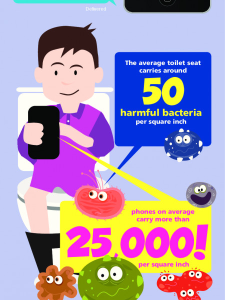Do You Use Your Phone on the Loo? Infographic