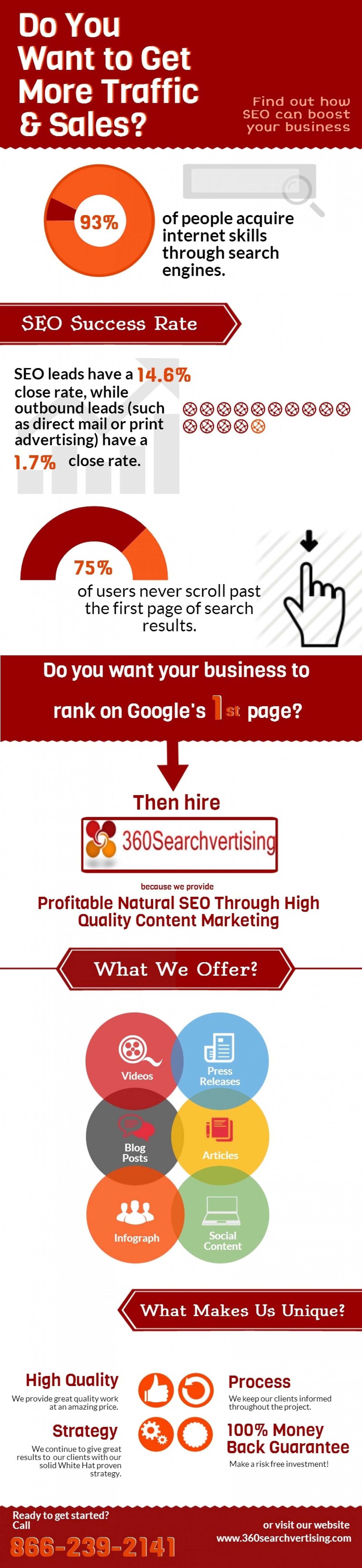 Do You Want to Get More Traffic and Sales? Infographic