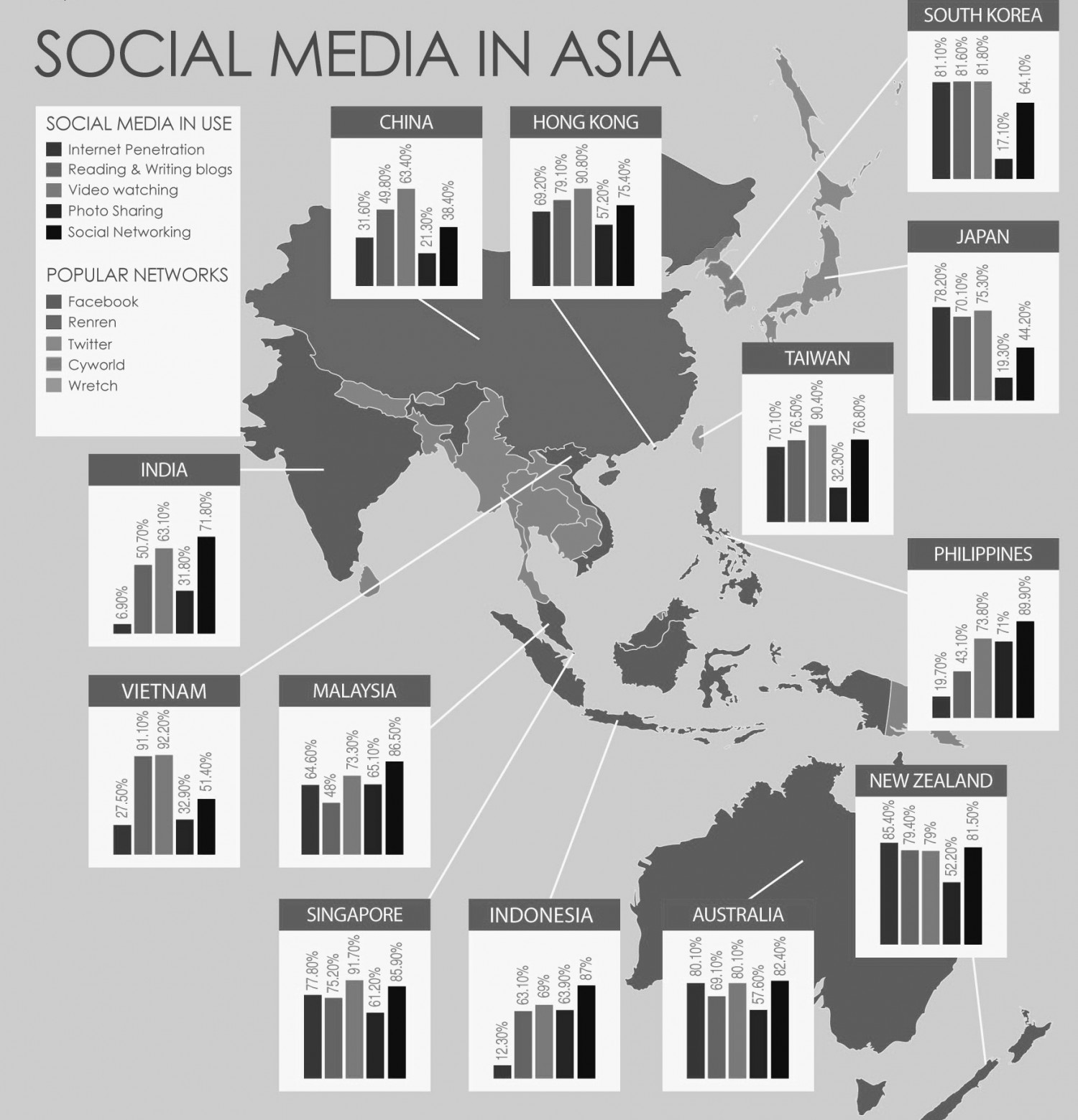 Do You Want To know About Social Media Strategy Map By EBriks Infotech Infographic