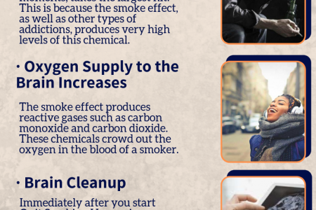 Do You Want To Know The Helpful Quitting smoking Effects?  Infographic
