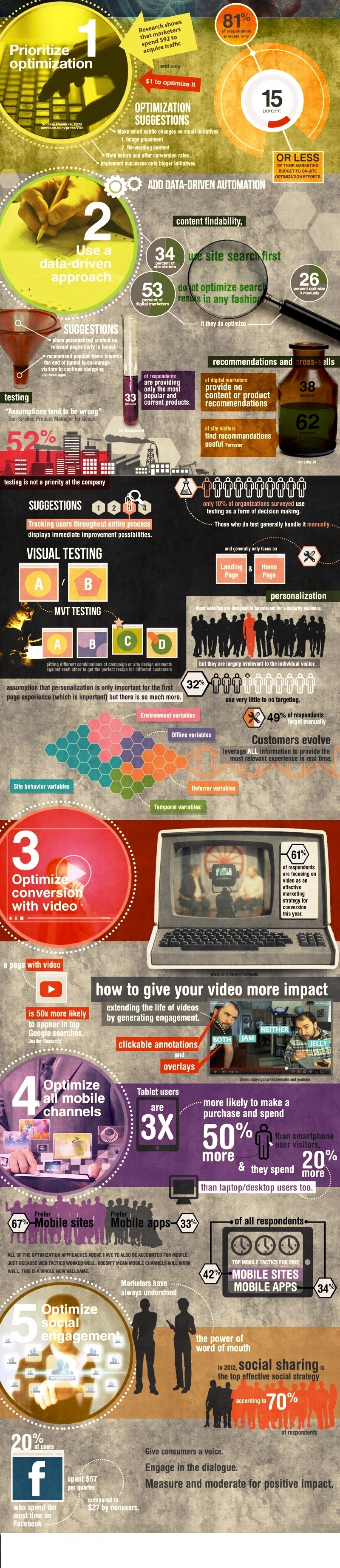 Do You Wants To Know About How to Maximize Your Digital Marketing Efforts By EBriks Infotech Infographic
