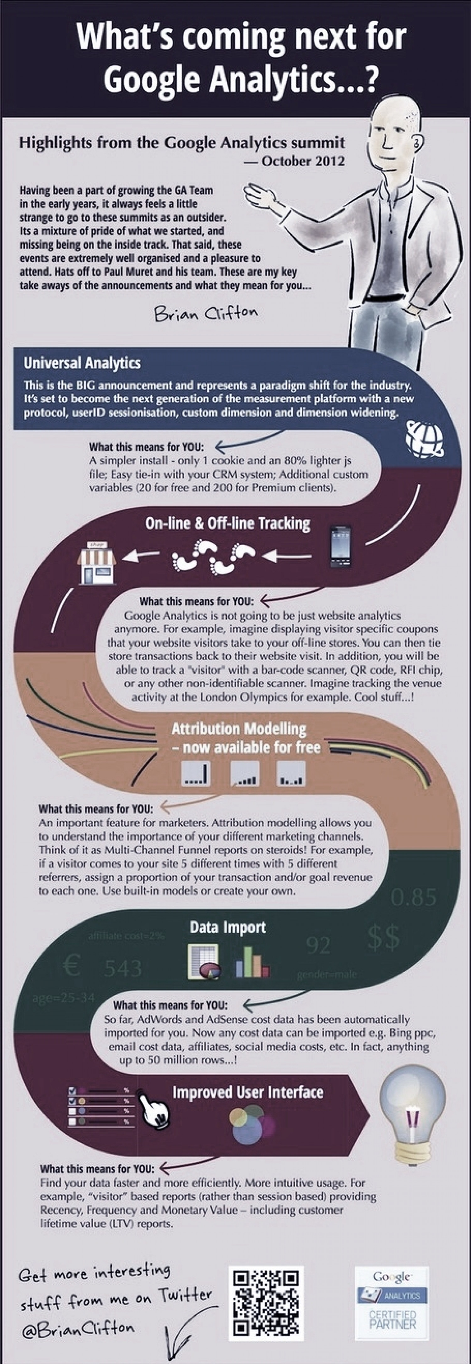 Do You Wants To Know About What Next in Google Analytics By EBriks Infotech Infographic