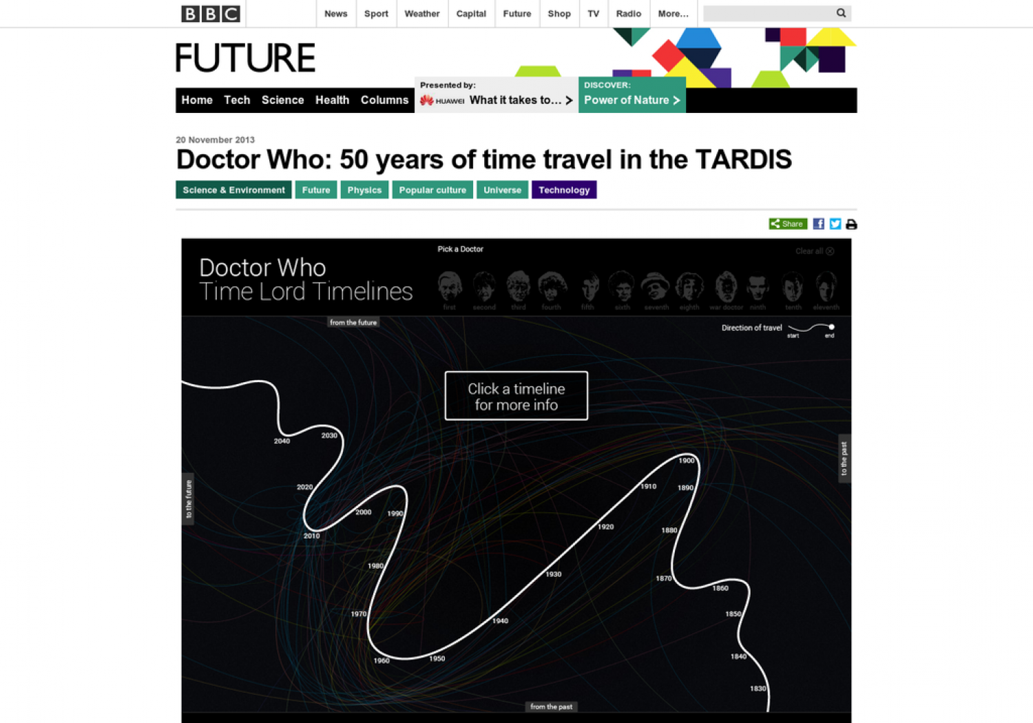 Doctor Who Time Lord Timelines Infographic