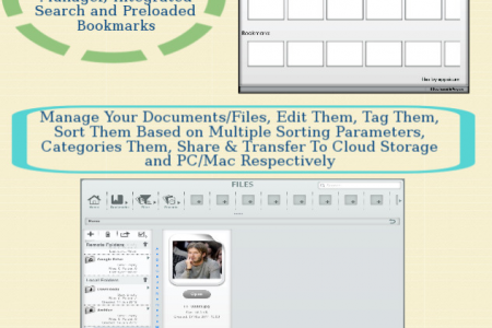 Document Management on iPad with Files-Finder Edition Infographic