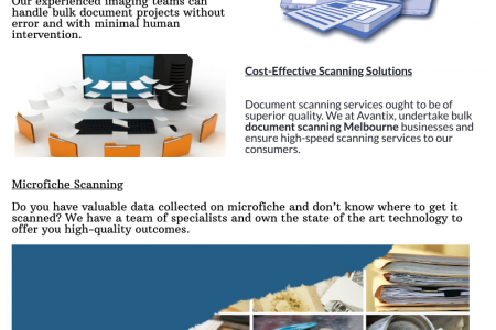 Document Scanning Services in Australia Infographic