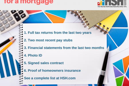 Documents you need to apply for a mortgage Infographic