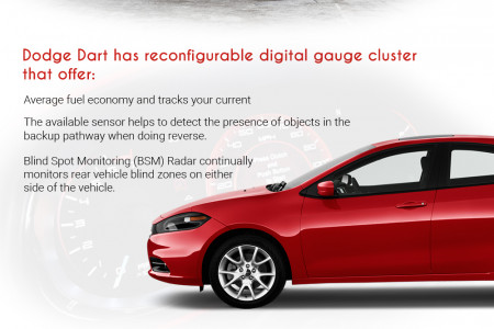 Dodge Dart Most Technologically Advanced In Its Class Infographic