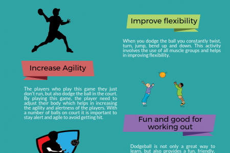 Dodgeball- How this game is beneficial for you?  Infographic