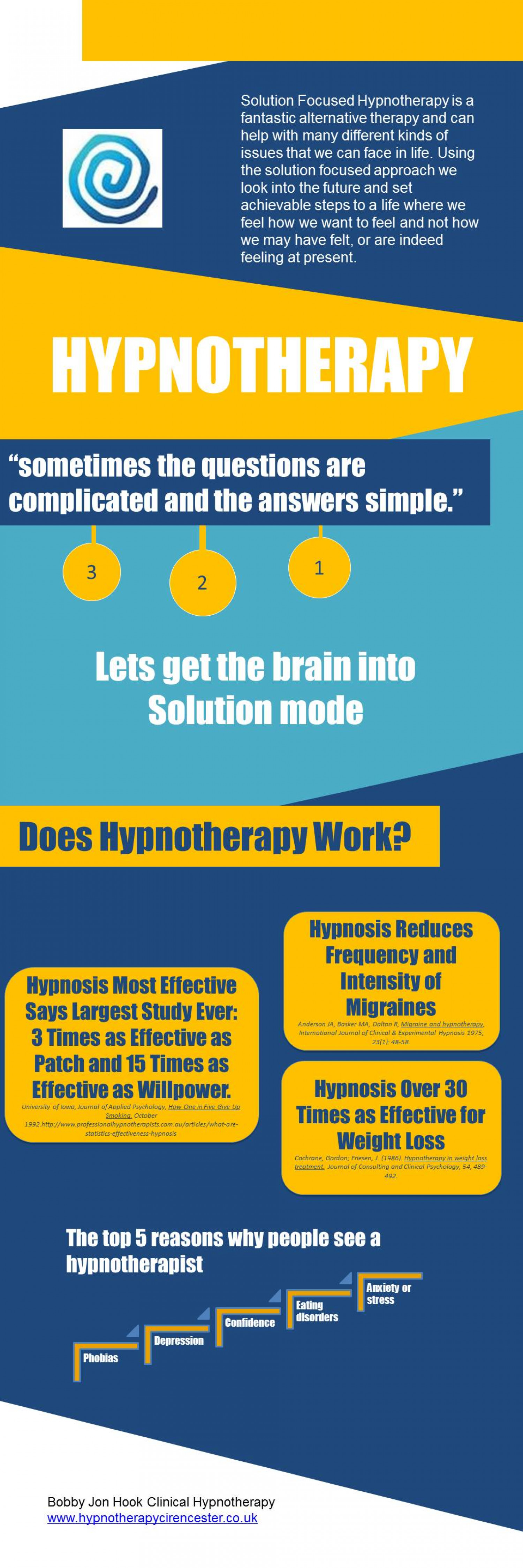 Does hypnotherapy work? Infographic