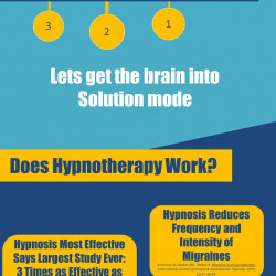 Does hypnotherapy work? | Visual ly