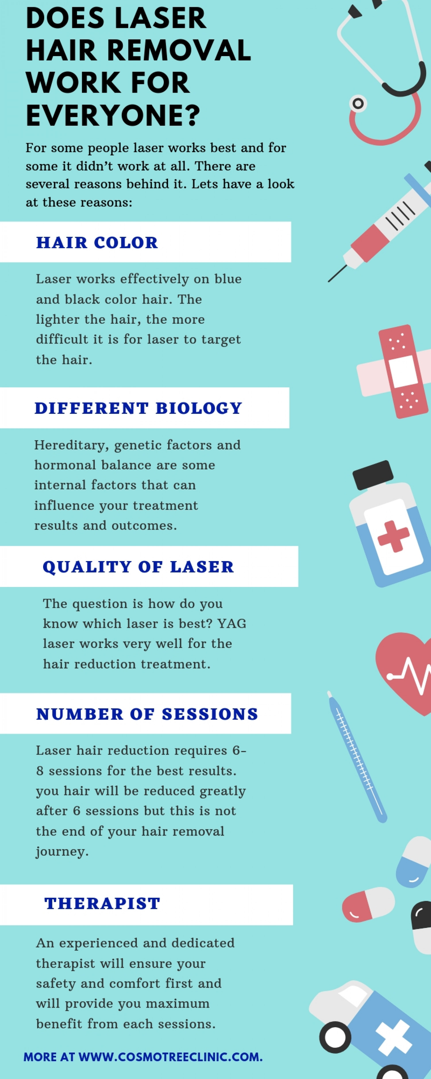 Does Laser Hair Removal Work for Everyone? Infographic