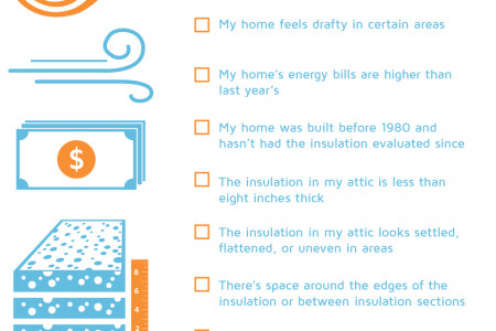 Does My Home Need More Insulation? Infographic