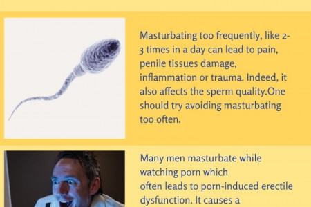 Does over Masturbation cause Erectile Dysfunction Infographic