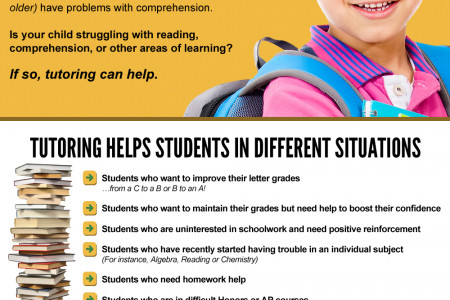 Does Your Child Need Tutoring? Infographic