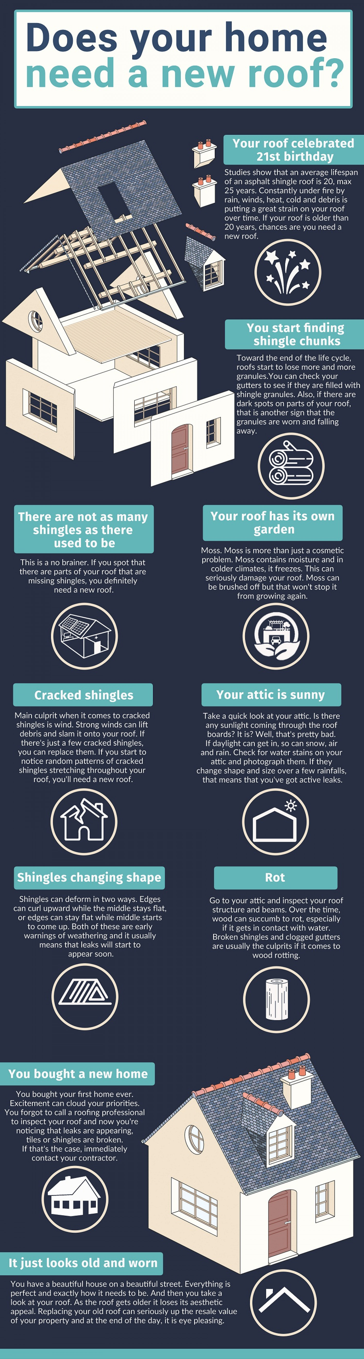 Does your home need a new roof? Infographic