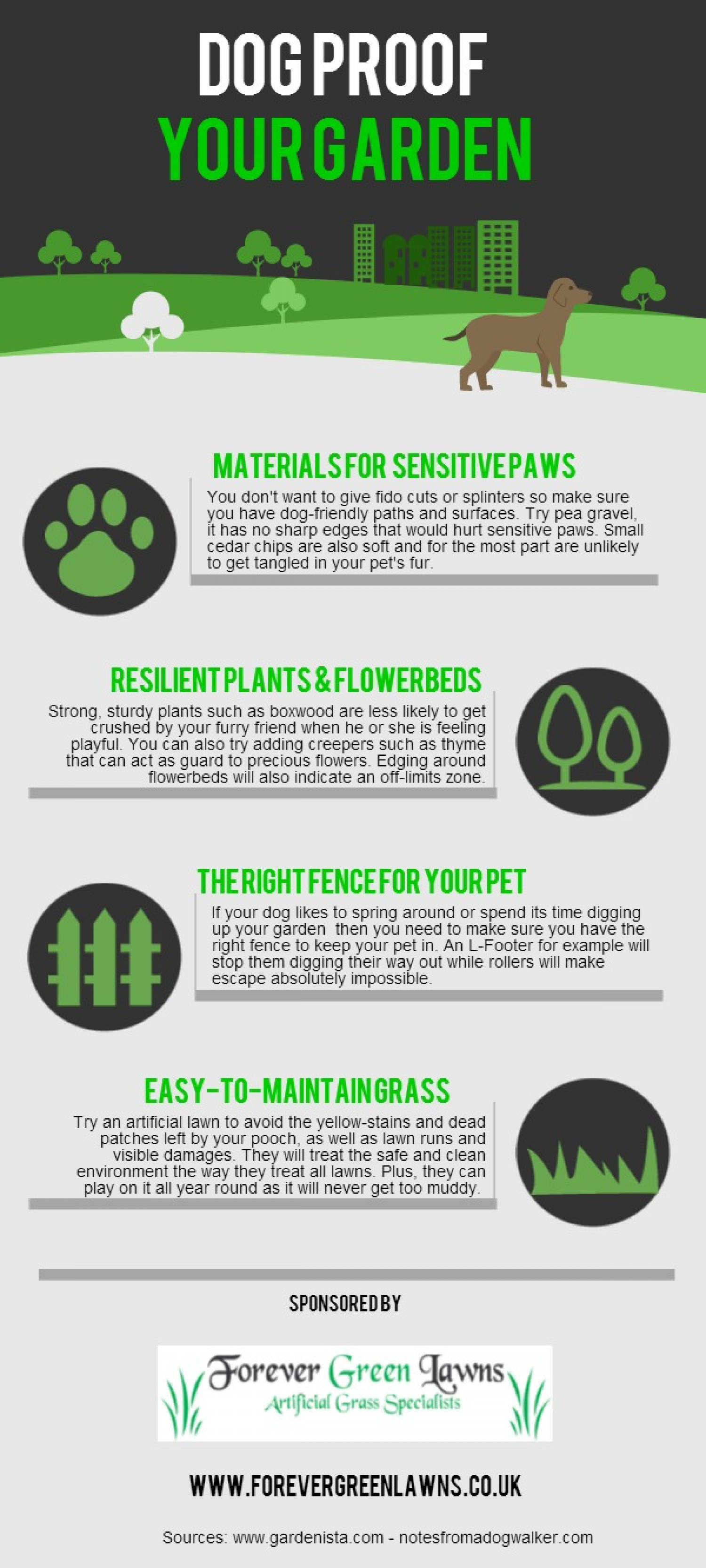 Dog Proof Your Garden Infographic