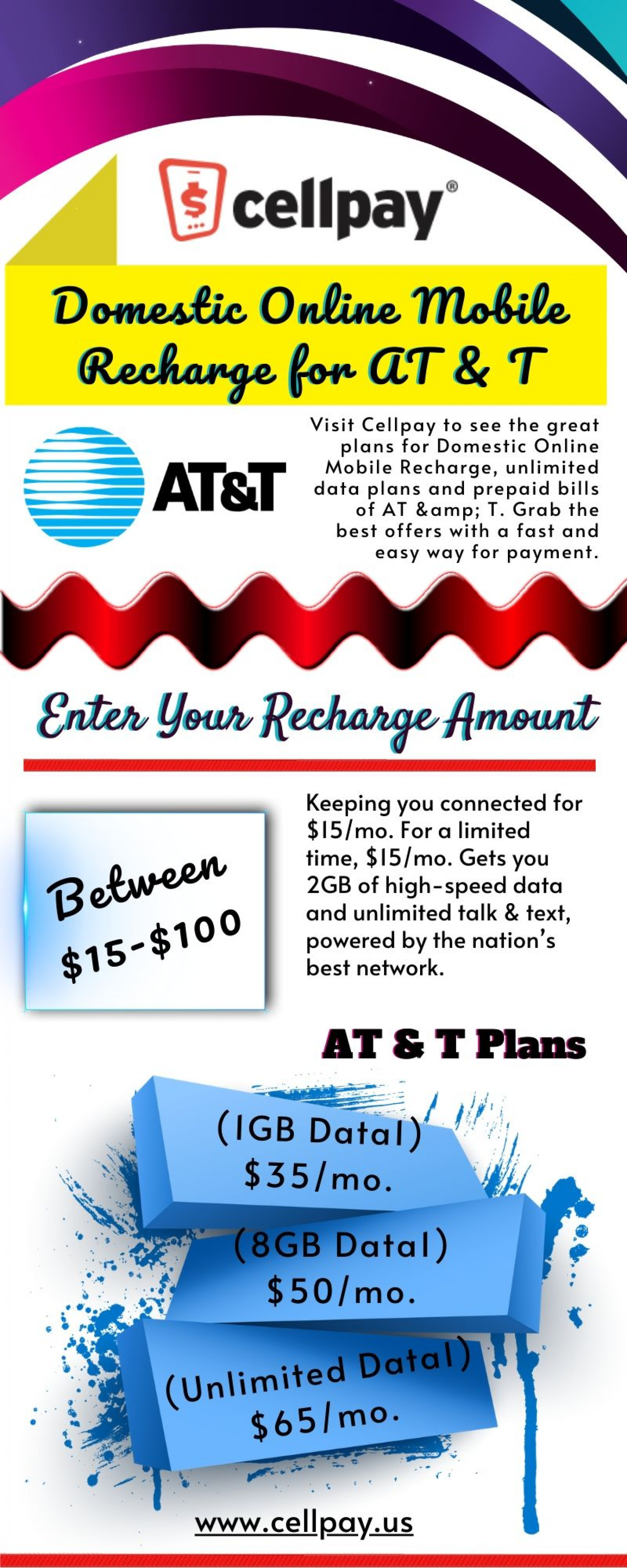Domestic Online Mobile Recharge for AT & T Infographic