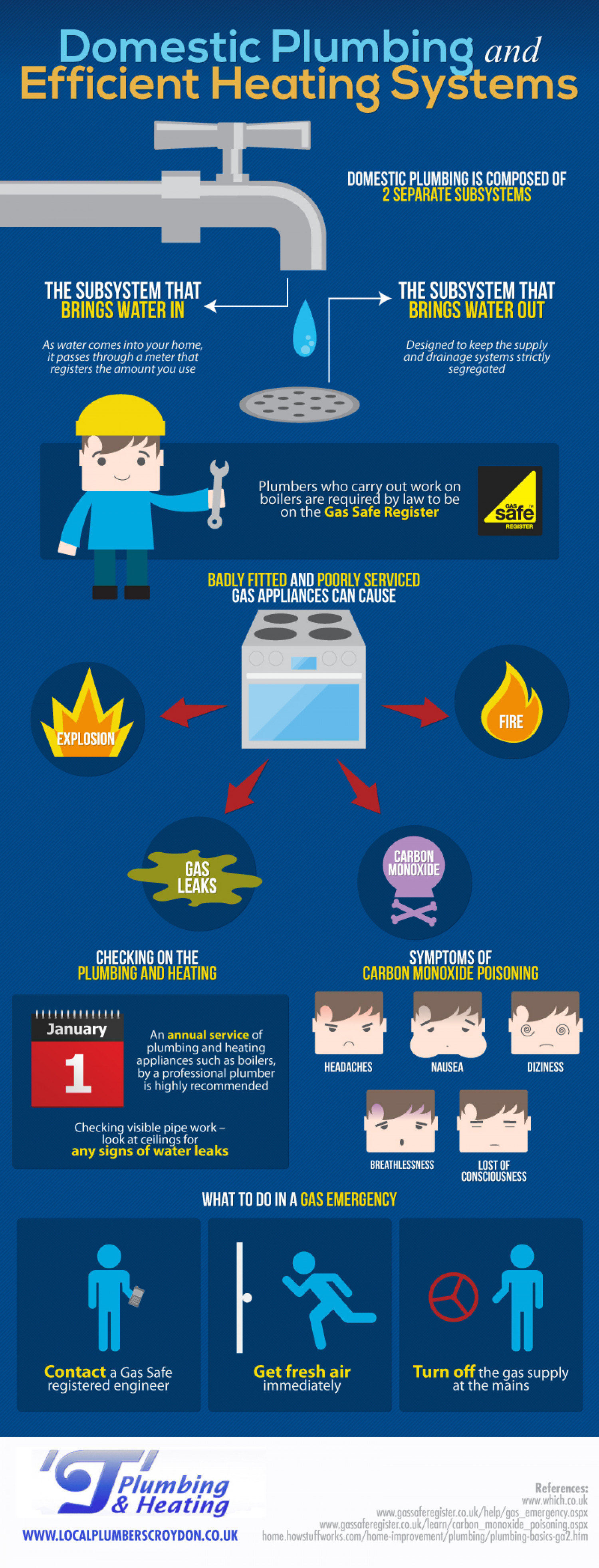 Domestic Plumbing and Effective Heating Systems Infographic