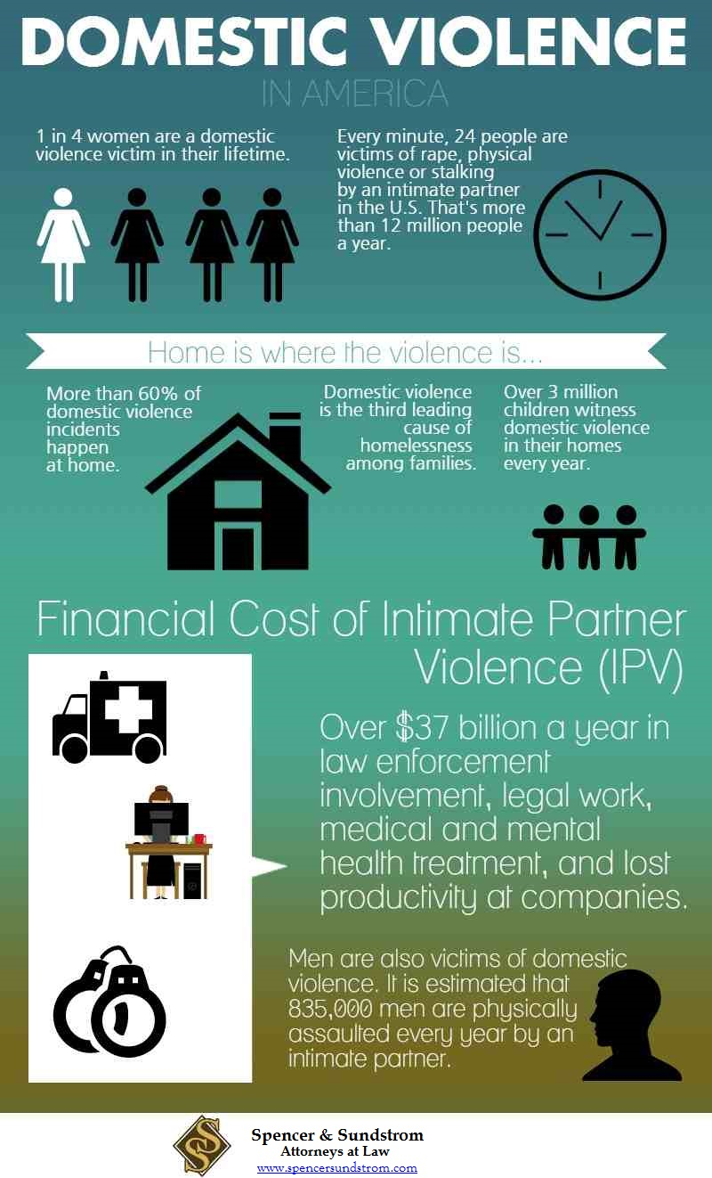 the cause and effect of violence Most importantly, efforts should be directed at dramatically decreasing the exposure of children and adolescents to violence in the home, community.