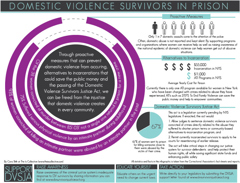 domestic essay student violence The list of more than 100 domestic violence research topics below will show that domestic violence takes on many forms it is now known that domestic violence.