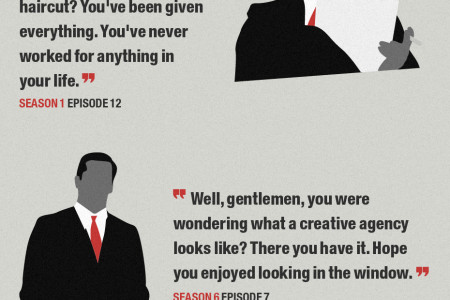 Don Draper's Best Put Downs Infographic