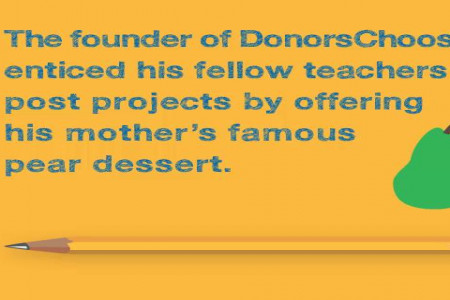 Donors Choose Infographic