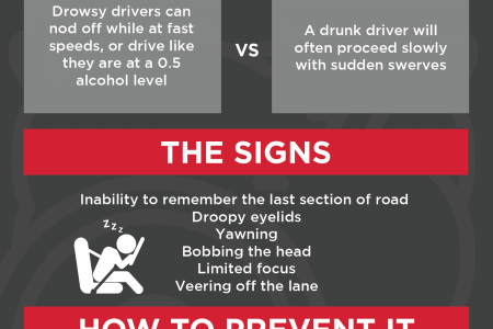 Don't Drink and Drive Infographic