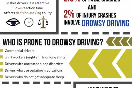 Don't Drive Drowsy! Infographic