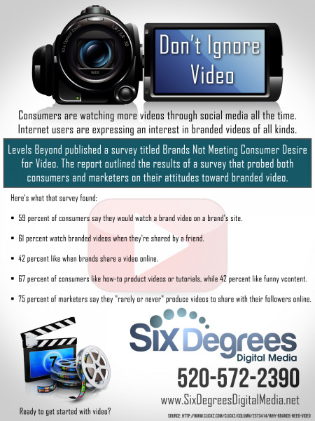 Don't Ignore Video Infographic