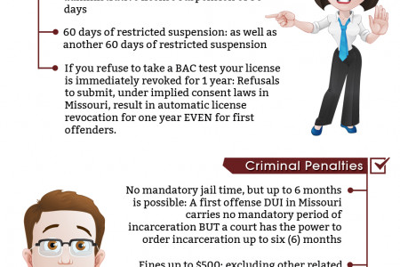 Don't Let A DUI Ruin Your Life:Hire Kansas City DUI Lawyers Infographic