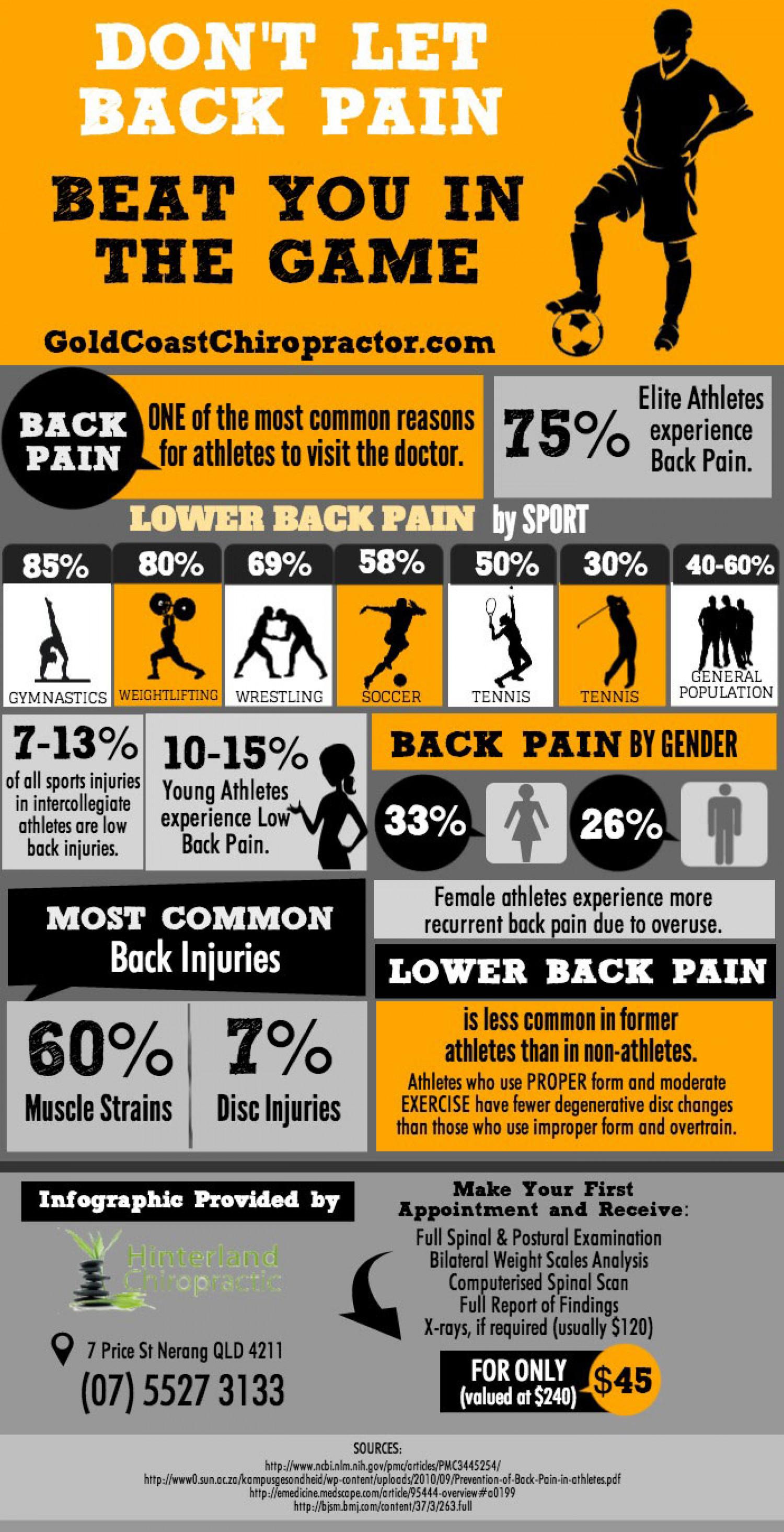Don't Let Back Pain Beat You in the Game Infographic