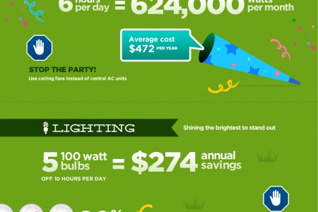 Don't let your house have a party! Infographic