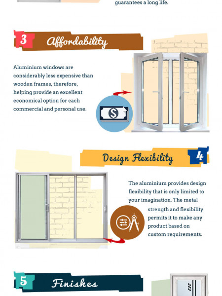 Doorwins Group Advice on Alu Windows & Doors Infographic