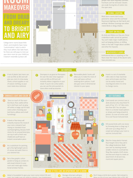 Dorm Room Makeover: From Drab and Dreary to Bright and Airy Infographic
