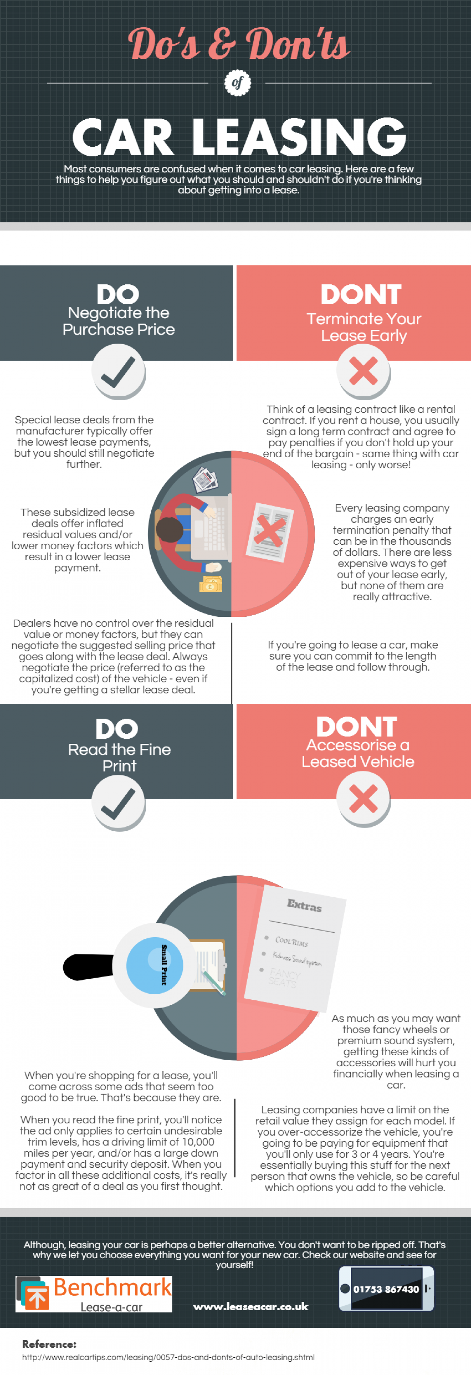 Do's & Dont's of Car Leasing Infographic