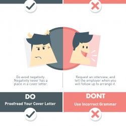 Do's and Don'ts of Cover Letter | Visual.ly