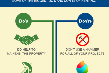 DO'S And DONT'S of Decorating a Rented Apartment Infographic