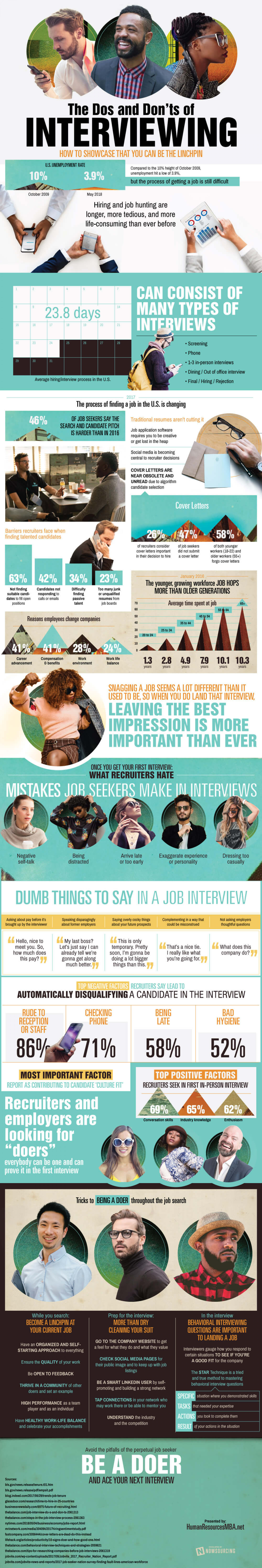 Dos and Don'ts of Interviewing Infographic