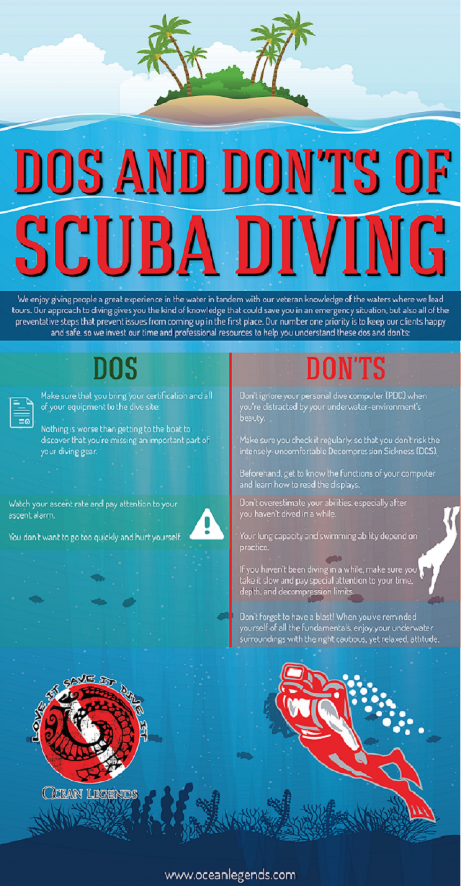 Dos And Donts Of Scuba Diving Visual