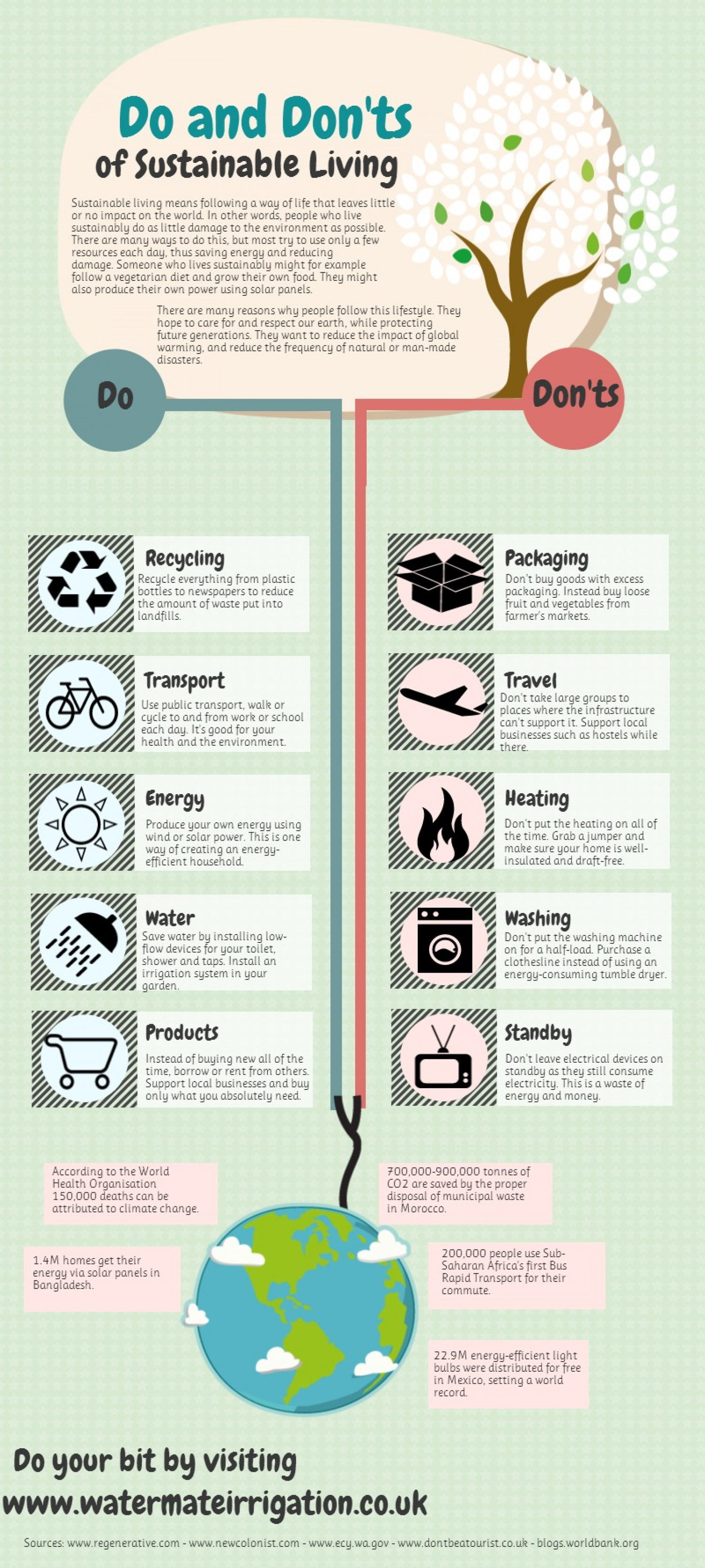 Do and Don'ts of Sustainable Living Infographic