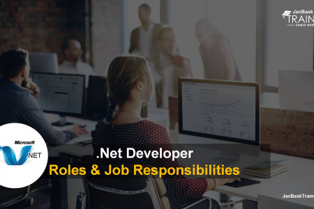 Dot Net Developer Role: Job Responsibilities & Description Infographic